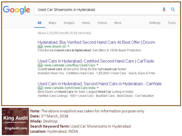 India – Digital Marketing Consultant in Hyderabad India